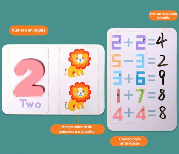 Tarjetas para aprender números